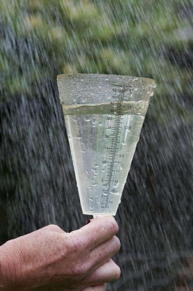 rain gauge, measure rain water